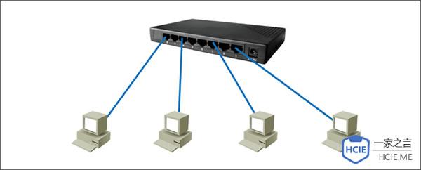 集线器连接